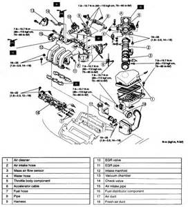 camry sd sensor location get free image about wiring diagram