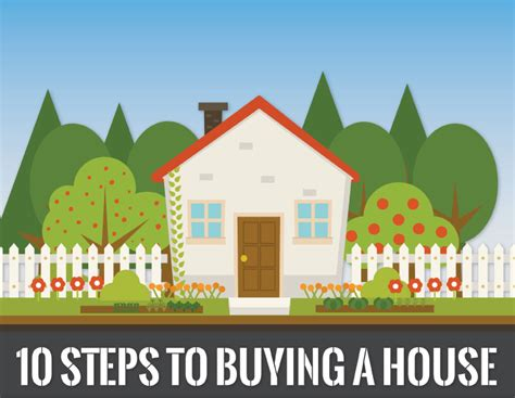 steps for buying a house your 10 steps to buying a home hill premier homes