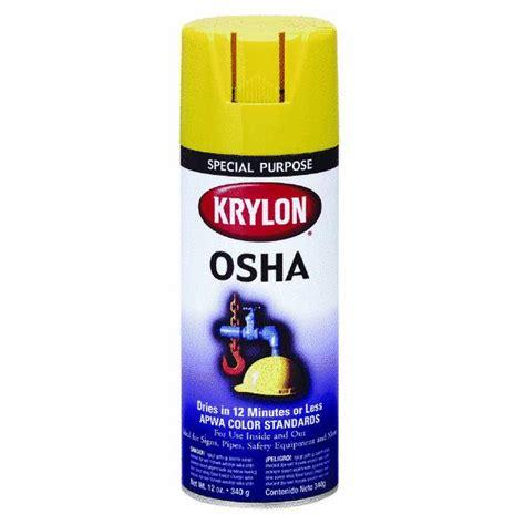 spray painting hazards and measures spray painting hazards and measures spray painting