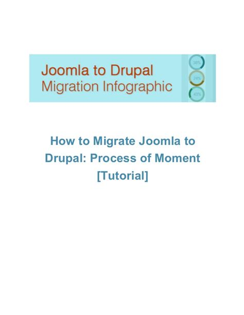 joomla tutorial powerpoint how to migrate joomla to drupal in a blink of an eye