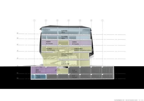 section 8 1 what is an earthquake gallery of dalian planning museum 10 design 25