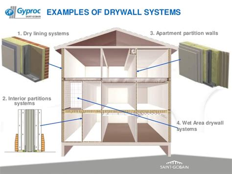 Brick Wall Apartment drywall process amp benefits of drywall saint gobain gyproc
