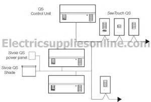 lutron ballast wiring diagram lutron get free image about wiring diagram