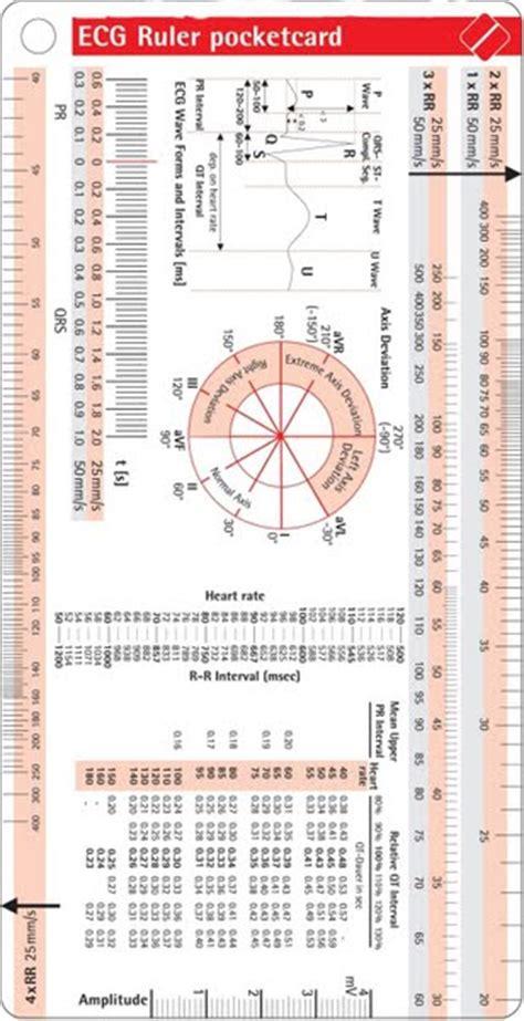 printable ekg ruler ecg ruler actual size image