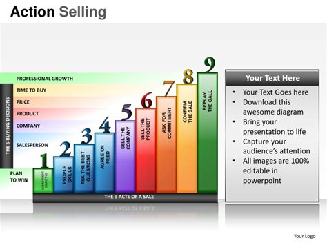 sell powerpoint templates selling powerpoint presentation templates