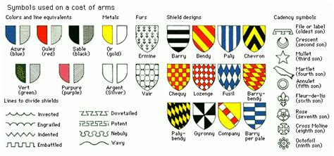 family pattern meaning coat of arms symbols kid art pinterest coats image