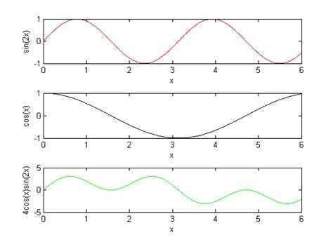 line pattern in matlab multiple plots in matlab engineer101 com