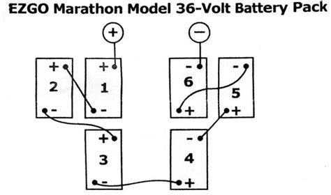1992 ezgo marathon golf cart battery wiring diagram