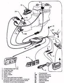 1985 winnebago electrical wiring 1985 wiring diagram free