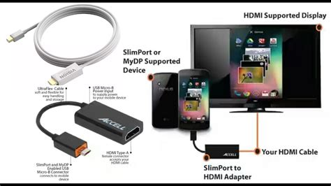 mobile phone to tv how to connect any phone tablet to your tv using hdmi