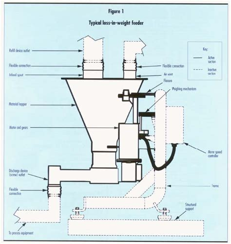 design effect weighting solutions to mechanical liw problems part1