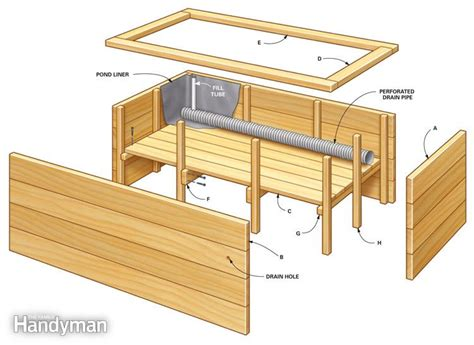 Good How To Build A Vegetable Garden Box #3: Planter-box-plans-for-vegetable-garden.jpg