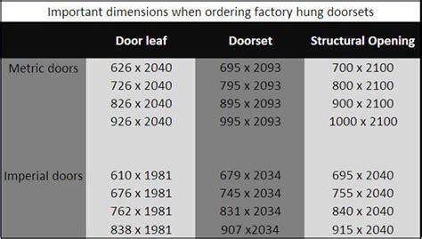 Standard Front Door Width Uk Uk Standard Door Sizes Topnewsnoticias