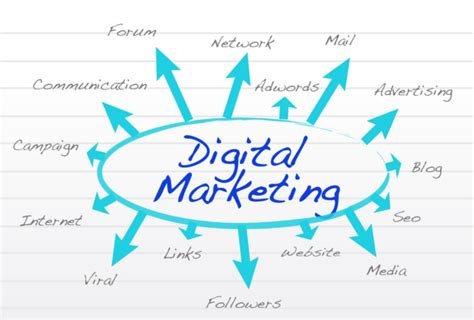 Executive Mba In Digital Marketing In India by In India September 2016