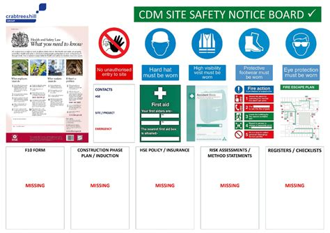 Automobile Club Inter Insurance by Cdm Construction Phase Plan App My About May2018