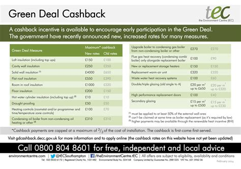 Info Cashback government announce increased cashback rates for green deal the environment centre tec