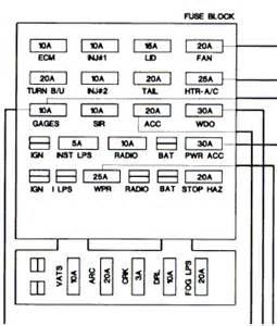 94 camaro fuse box location fuse free printable wiring diagrams