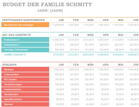 Sharepoint Design Vorlagen monatliches familienbudget office templates
