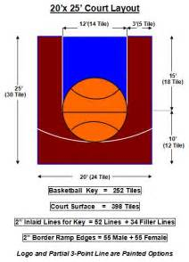 20 x 25 dimensions of backyard basketball half court google search barn pinterest the o