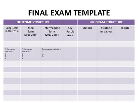 finals study schedule template template