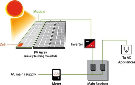 solar home power generation how to solar power your home