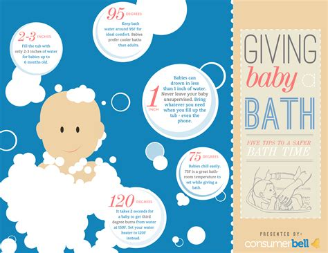 bathtub safety for babies giving baby a bath infographic infographic list