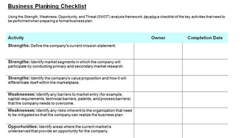 business plan checklist template business planning checklist template free microsoft word