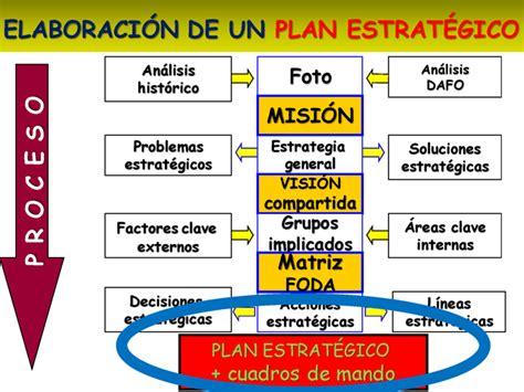 modelo de un plan de marketing estrategico planificacion estrategica monografias com