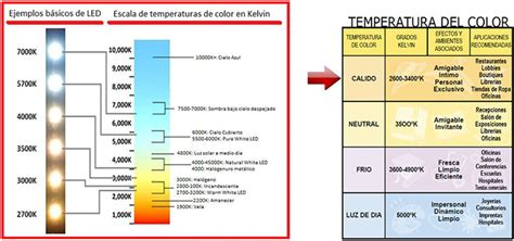 Termometer Berapa Ya temperatura color en led teisa
