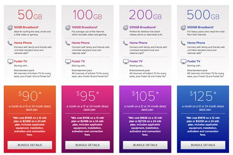 foxtel broadband bundles everything you need to