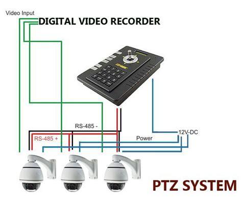 Ipcam Ptz High Speed Dome Ir 30x Optical Zoom Cctv Ip auto tracking 1080p sony 20x zoom ptz ir cctv security