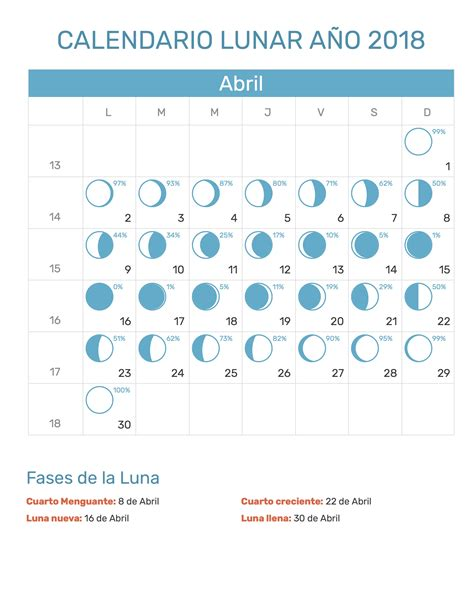 calendario de la luna llena en el ano 2016 calendario lunar abril 2018