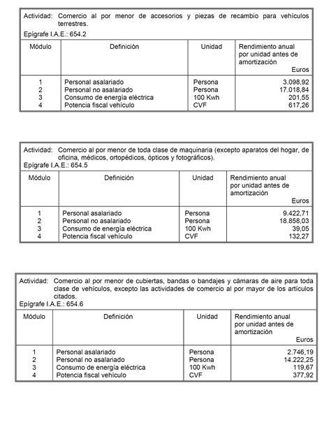tabla impuestos vehiculos 2016 colombia tablas hacienda vehiculos 2016 boe es documento boe a 2016
