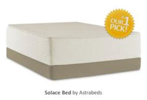 Best Futon Brands by Best Mattress Brand Announces Top 5 Luxury Mattress