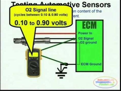 sensor wiring diagrams youtube