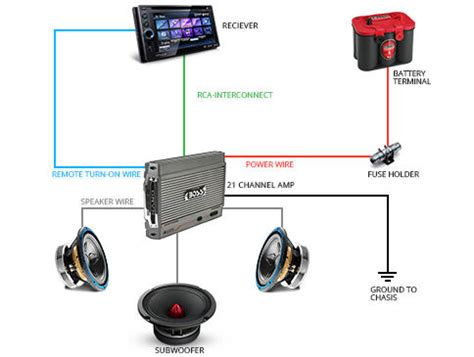 diagram for hogtunes wiring hogtunes motorcycle