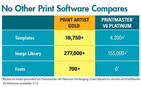 top 25 trusted custom software development companies usa print artist 25 gold avanquest