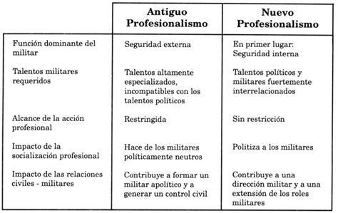 grafico 1 personas involucradas en emergencias maritimas segun el embrollo boliviano capitulo dos los presidentes en