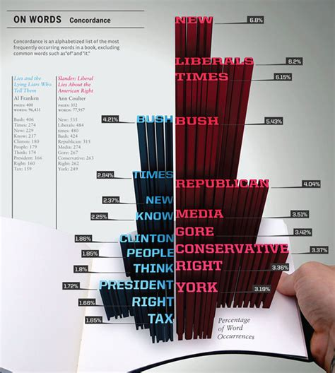 newspaper layout infographic ideas for journalistic infographics infographics