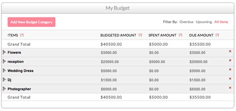 Wedding Budget Tool by Ready To Track Your Expenses With Our Free Wedding Budget