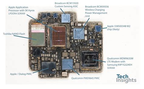 l apple cellulaire a le modem qualcomm des iphone 6s watchgeneration
