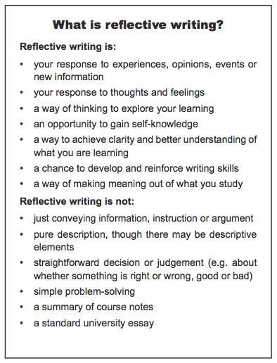writing college level essays reflective essay examples a