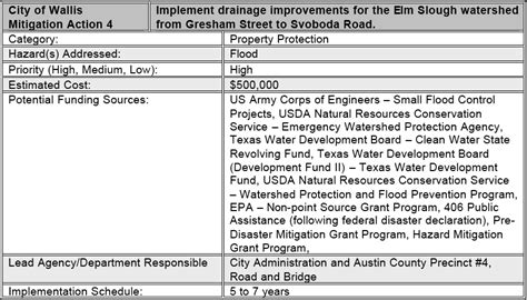 outreach plan template community outreach plan template pictures
