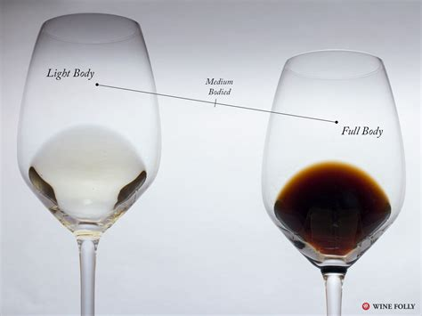 light bodied red wine light bodied red wine ravenhead red wine intensity chart