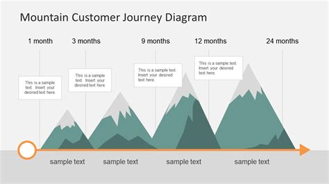powerpoint templates for journey powerpoint template journey theme choice image