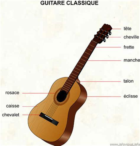 choisir instrument de musique comment choisir mon instrument de musiquechoisir sa guitare