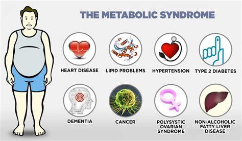migliorare erezione alimentazione disfunzione erettile nell ombra della sindrome metabolica