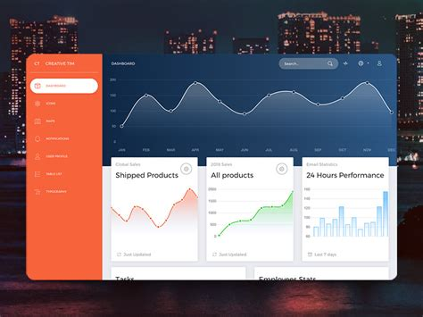 bootstrap themes codeigniter now ui dashboard by creative tim