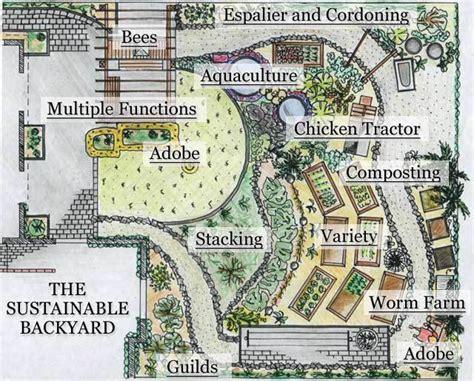 design your dream farm 28 farm layout design ideas to inspire your homestead