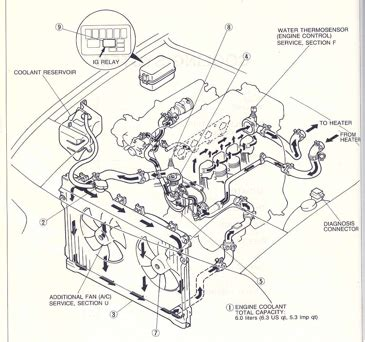 Mx5 Brake System Diagram Mazda Millenia 2 5 1996 Auto Images And Specification